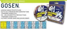 gosen jigging braid #1 - Google Search