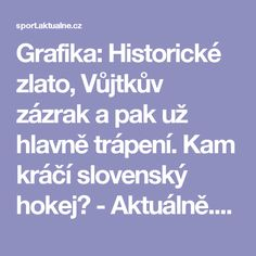 Grafika: Historické zlato, Vůjtkův zázrak a pak už hlavně trápení. Kam kráčí slovenský hokej? - Aktuálně.cz
