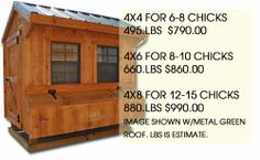 Amish Chicken Coops – 4 Easy Steps to Get the Job Done Right! Chicken Coop Designs, Chicken Coops, Outdoor Buildings, Outdoor Structures, Amish Chicken, Chicken Images, Goat Barn, Run In Shed, Metal Shed