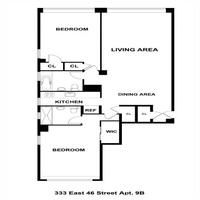 BOND will help you buy or sell a great apt. like our Midtown East exclusive pictured here!