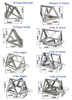 triangle structure - Google Search