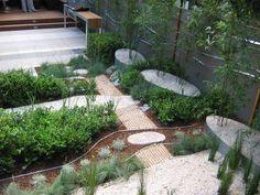 Dry Spell Gardening: Inner City