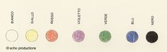Aristotle's linear colour diagram.