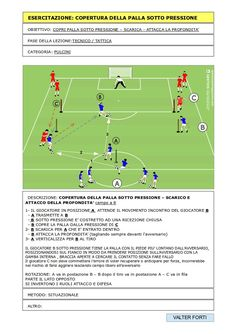 Soccer Shooting Drills, Football Drills, Soccer Practice, Weight Training Workouts, Soccer Training, Coaching, Abs, The Unit, Barcelona