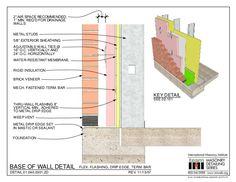 13 6 Brick Veneer Walls With Steel Studs On Globalspec