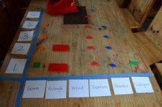 Tons of great ideas on investigating quadrilaterals!- Battle ships with shapes Math Teacher, Math Classroom, Teaching Math, Classroom Ideas, Geometry Activities, Math Activities, Math School, Second Grade Math, Math Workshop