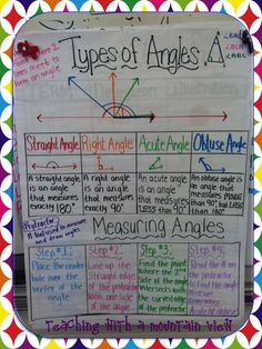 We finished up angles the other day, and I thought I would share the anchor chart we used and a couple of activities we did.  This particula...