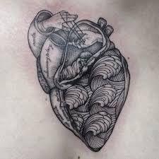 Bildresultat för geometric human heart
