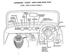 Caterham Cars, Caterham Seven, Lotus 7, Dashboard Design, Buggy, Mechanical Design, S Car, Kit Cars, Dashboards