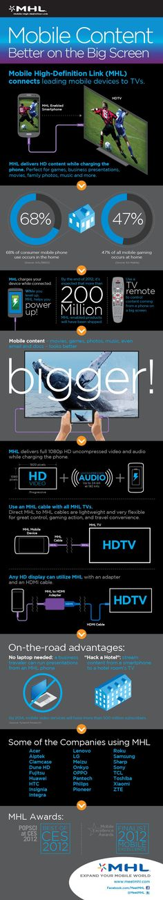 """Enter to win a 55"""" Insignia TV and MHL cable to enjoy your home movies like never before, right from your smart phone or tablet! ENDS 12/12 at noon PT!"""