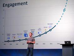 Why I Left Facebook — Medium