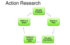 Action-Research-18yiluj.png (381×244)