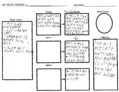 NSTA: Using Graphic Organizers as Formative Assessment
