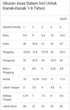 Pola Menjahit Baju Kanak-Kanak: A Line Dress Pattern - syahbinar.com