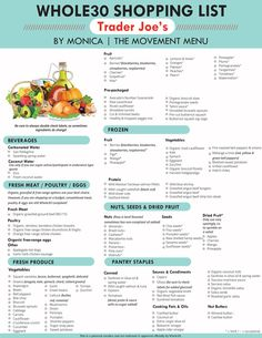 A Whole30 Trader Joe's Grocery Guide! Whole30 grocery shopping doesn't need to be difficult. Here is an extensive list just for you! TheMovementMenu.com