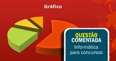 Veon Aprova Logo - Informática para Concursos: Concursos Públicos - Questão sobre Gráficos
