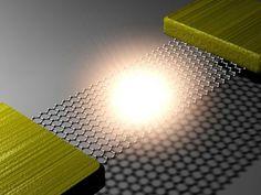 史上最薄の「電球」が誕生、厚みは原子1個分 | ナショナルジオグラフィック日本版サイト