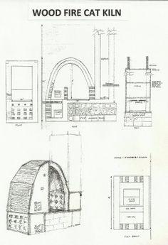 CMU 442 Kiln Construction Jake Allee: Wood Fired Cross Draft Kilns