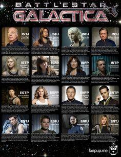 Battlestar Galactica Personality Chart  Haha! I'm Caprica Six :)