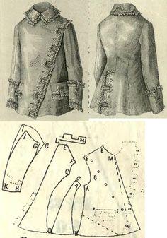 Tygodnik Mód 1877.: Dressing sacque with diagonal closure.