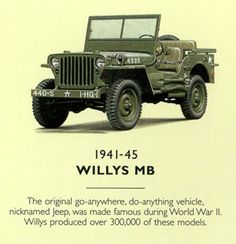 Identify your Willys Jeep. This page will help you determine what year and model Jeep you own. Jeep Willys, Willys Wagon, Cj Jeep, Jeep Wrangler Forum, Jeep Wrangler Unlimited, Jeep Rubicon, Military Jeep, Military Vehicles, Jeep Vehicles