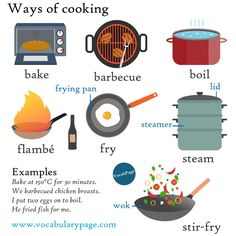 Cooking methods vocabulary - Food and drinks interests English Study, English Words, English Lessons, Learn English, English Language, English Grammar Worksheets, English Vocabulary, Grammar Book, Photo Dictionary