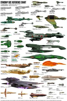 Star Trek Universe Alien Ship comparison chart (part 1)