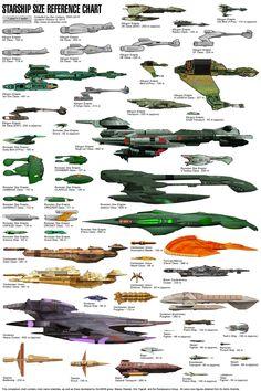 Star Trek Universe Alien Ship comparison chart (part 1)