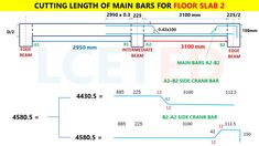 In this article you can know how to calculate steel quantity for slab manually. which you can apply in excel Civil Engineering Software, Civil Engineering Books, Civil Engineering Design, Framing Construction, Civil Construction, Stair Stringer Calculator, Concrete Design, Concrete Slab, Split Level House Plans