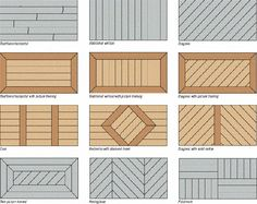 Composite PVC Deck Design Ideas Decking Plans Overstock In-Stock Discount Sale Trex TimberTech Lancaster Elizabethtown PA Pvc Decking, Laying Decking, Trex Composite Decking, Composite Flooring, Deck Flooring, Deck Patterns, Easy Deck, Deck Plans, House With Porch
