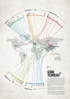 Digital Nostalgia - Global Technology - A set of infographic posters documenting the progress of technology and some of the social events that have been influenced by it.