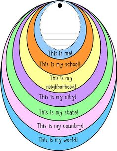 Would love to do this for the levels of organization of life - organelle, cell, tissue, organ, organ system, organism :)