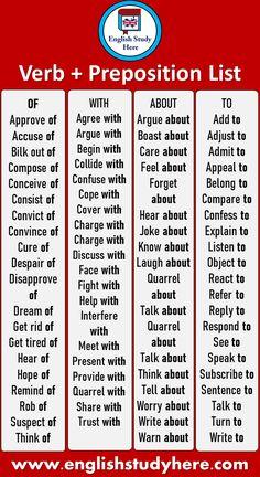 Essay Writing Skills, English Writing Skills, Writing Words, Teaching Writing, Interesting English Words, Learn English Words, English Study, Prepositional Phrases, Advanced English Vocabulary