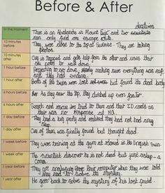 The premise of this approach to narrative writing, was born from a quick game I play with my Year 6 class. After several attempts at trying to demonstrate how to build a narrative from a single eve… Talk 4 Writing, Teaching Writing, Writing Activities, Teaching Tools, Writing Tips, Teaching Resources, Teaching Ideas, English Writing, Teaching English