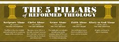 """"""" One in a series of graphic illustrations called """"Visual Theology"""" by Tim Challies to aid in the understanding of the basics of reformed faith. 5 Solas, 5 Pillars, Soli Deo Gloria, Reformed Theology, Christian Memes, Favorite Bible Verses, Word Of God, Life Lessons, Infographic"""