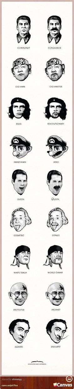 Nerd fashion: mustaches make a difference Movember