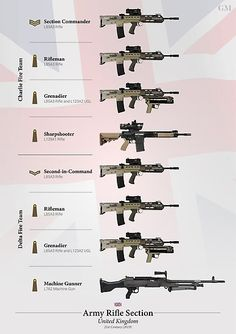 'Weapons of the British Army Rifle Section Poster by nothinguntried Military Ranks, Military Weapons, Weapons Guns, Guns And Ammo, Special Forces Gear, Army Gears, British Army Uniform, Army Infantry, Vietnam War Photos