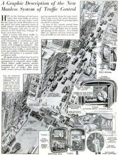 Vintage Infodesign [63]
