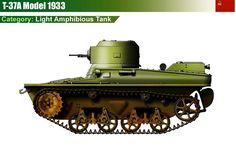 T-37 M1933 Light Amphibious Tank
