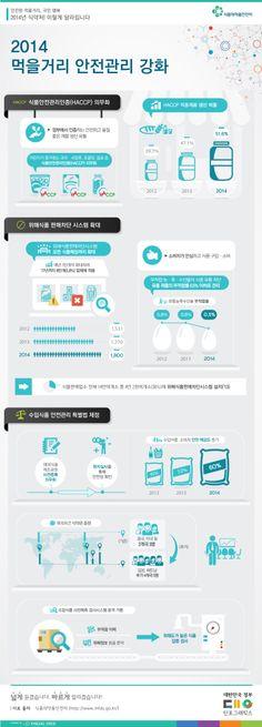 [인포그래픽] 안전한 먹을거리로 국민 행복을 이끌겠습니다 #food / #Infographic ⓒ 비주얼다이브 무단 복사·전재·재배포 금지