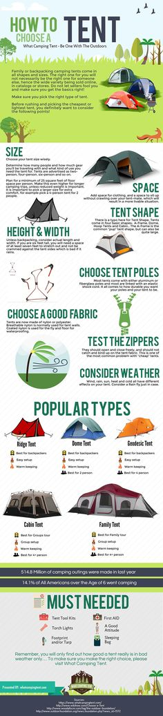 Infographic Of The Day: Choose The Right Type Of Tent