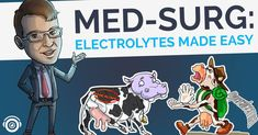 Are you struggling with electrolytes, or just need a quick refresher on those pesky imbalances? Review with this webinar on Med-Surg: Electorlytes made easy! School Hacks, School Life, Iv Solutions, Nurse Cartoon, Fluid And Electrolytes, Fundamentals Of Nursing, The Knack, Nclex