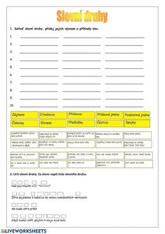 Slovní druhy online worksheet for 4. třída. You can do the exercises online or download the worksheet as pdf. School Subjects, Your Teacher, Web Browser, Google Classroom, You Can Do, Colorful Backgrounds, Worksheets, Exercises, Language