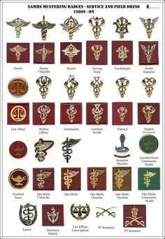 Military Special Forces, Military Police, Army, Military Uniforms, Airsoft, Battle Rifle, Heart And Mind, Badge, African