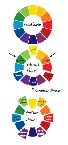 Kleurcombinaties maken. Klik op de foto voor meer informatie