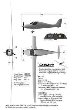 Windward Performance | GosHawk