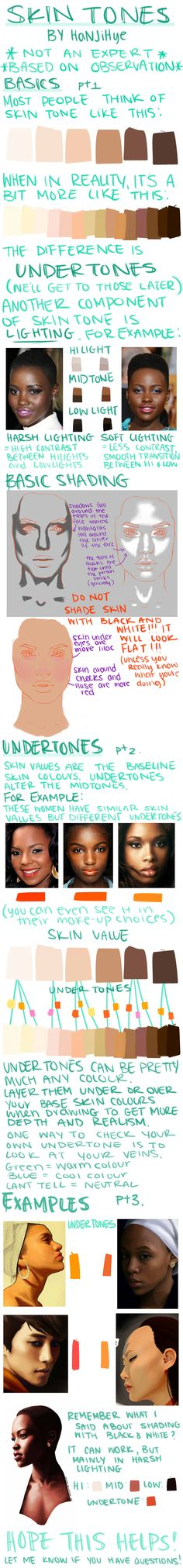 A tutorial on how to draw skin with various skin tones as drawn and written on Hanjihye on DeviantArt.