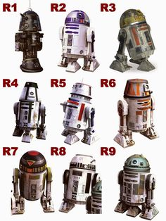 Source: https://www.reddit.com/r/StarWars/comments/2gd55k/ | R-series Astromech Droids - Imgur