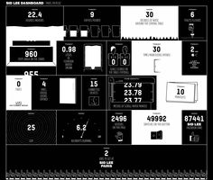 Inside Sid Lee Paris with real-time (un)interesting data. For its anniversary, Sid Lee Paris invites you to take the daily pulse of its office with its n. Page Design, Set Design, 6th Anniversary, Brand Identity, Invitations, Graphic Design, Paris, Typo, Illustration