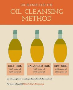 Skinny Diva Beauty: Natural Skincare: Oil Blends for OCM (Oil Cleansing Method) [Infographic]
